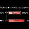pst-60hl_chart